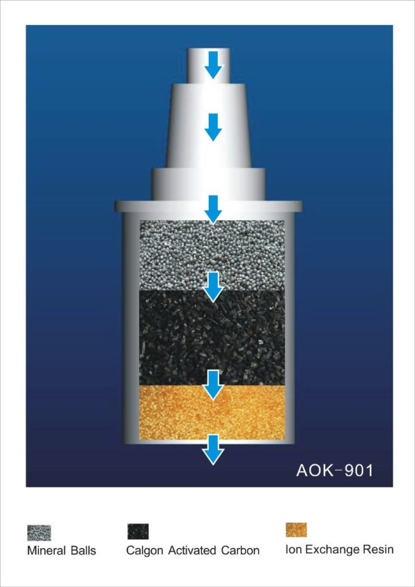 AOK Two Pack Filter Replacement-331
